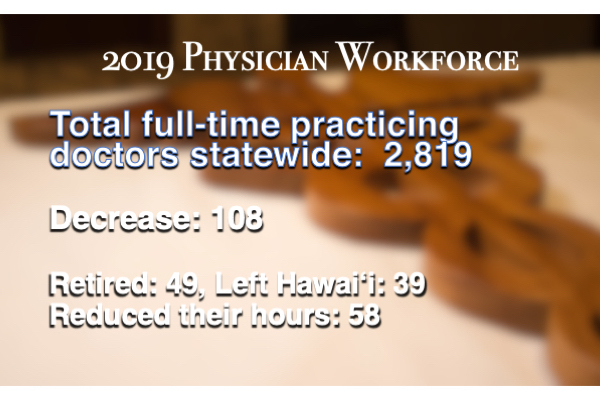 Workforce Numbers Slide 2019