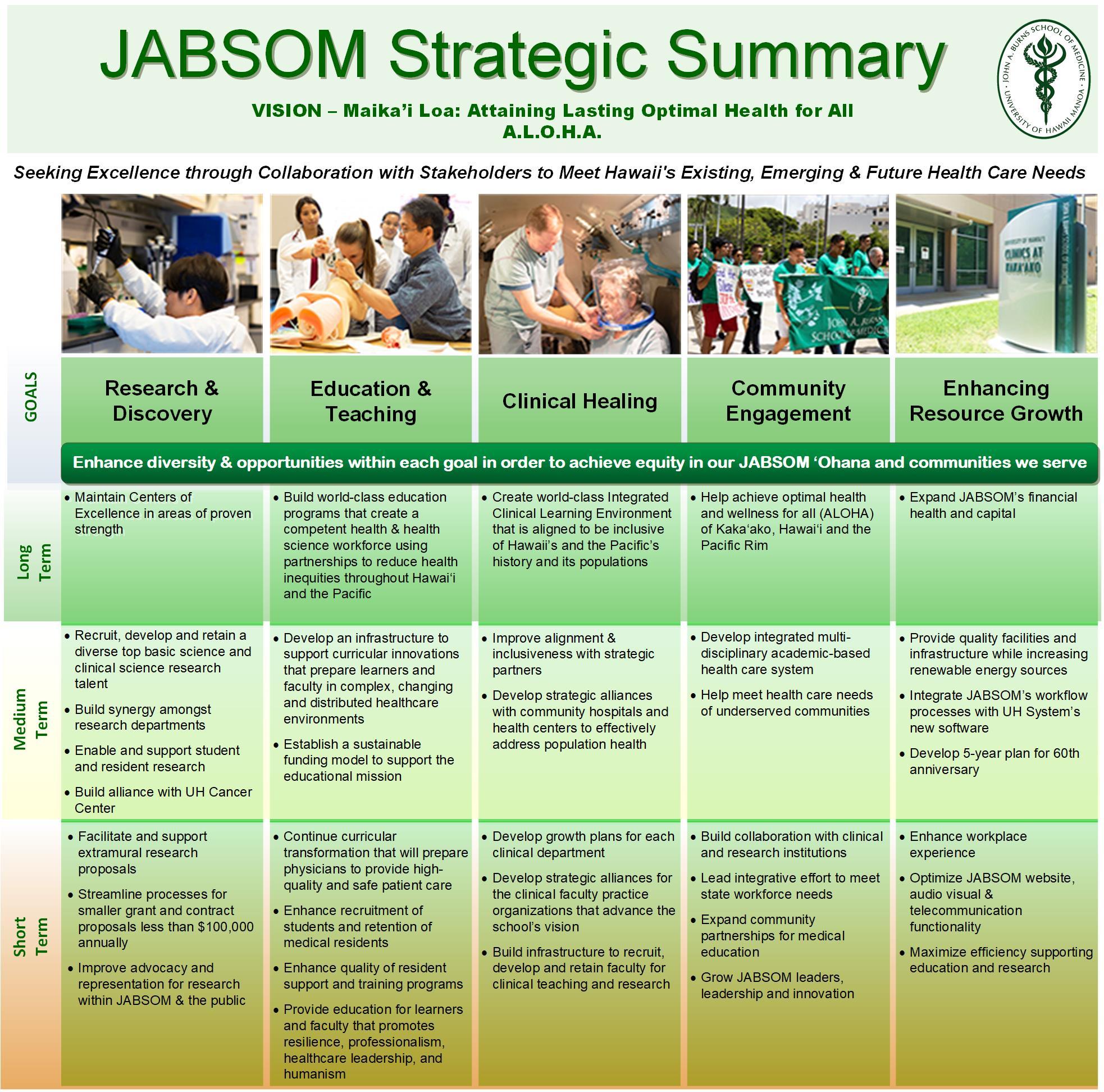 jabsom strategic plan table